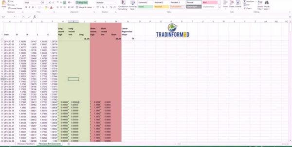 Fibonacci Excel Spreadsheet With Regard To Calculate Fibonacci Retracements Automatically  Tradinformed