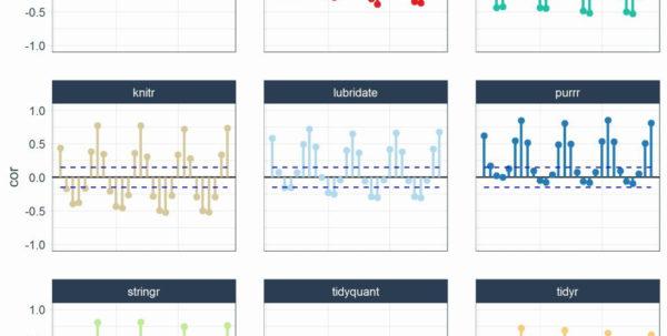 Fifo Spreadsheet Throughout Sheet Maxresdefault Stock Valuation Model Template Fifosheet Value