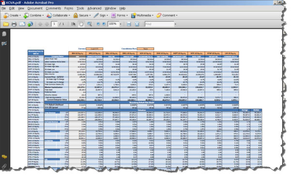 Financial Analysis Excel Spreadsheet Intended For Sample Financial Analysis Report Excel Xcva Ok Spreadsheet Template