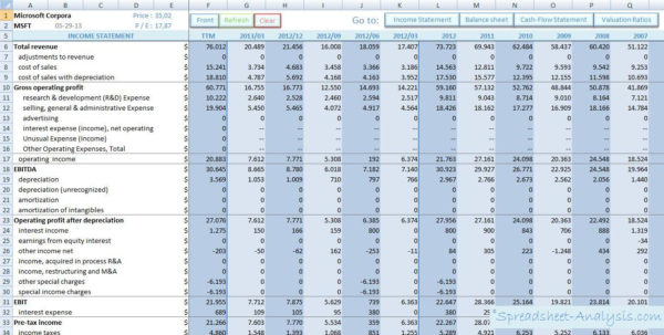 Financial Analysis Spreadsheet Intended For Financial Analysis Spreadsheet  Aljererlotgd