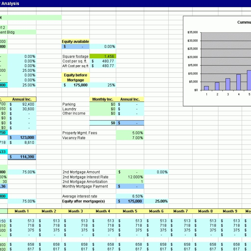 Financial Analysis Spreadsheet Regarding Rental Property Financial Analysis Spreadsheet Spreadsheets In Real