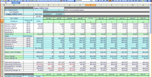 Financial Budget Spreadsheet Excel Throughout 020 Bi Weekly Personal Budget Excel Template Monthly Business