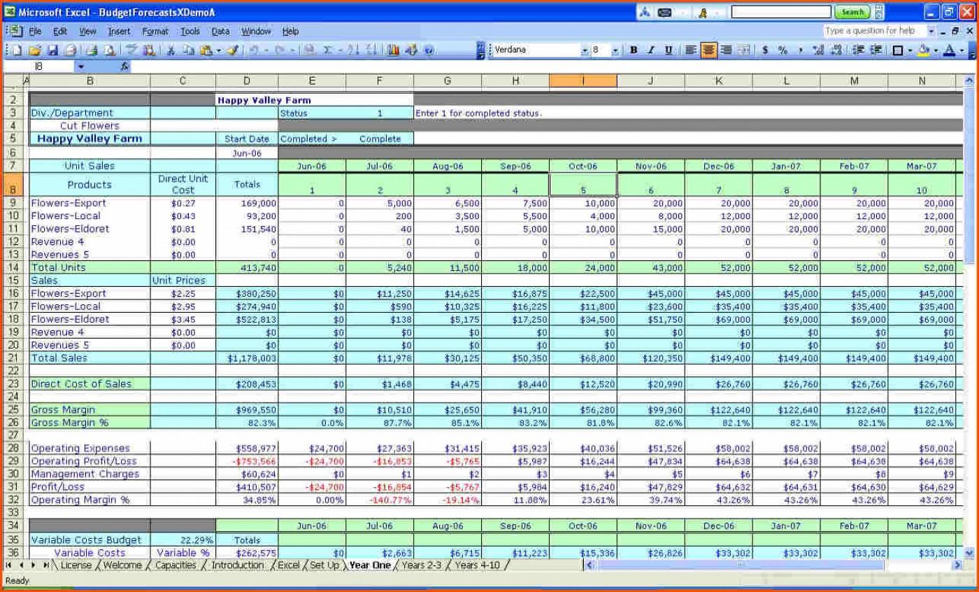 Financial Budget Spreadsheet Excel throughout 020 Bi ...