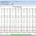 Financial Forecast Spreadsheet intended for Financial Projections Excel Spreadsheet Or With 5 Year Projection