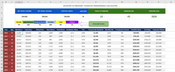 Financial Independence Spreadsheet Within Free Spreadsheet: The Financial Independence Calculator  Escaping