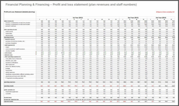 Financial Management Spreadsheet Intended For Monthly Financial Report Excel Template Church Management