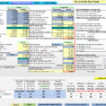 Financial Management Spreadsheet Pertaining To Financial  Risk Management Analysis  Farm Management: Software
