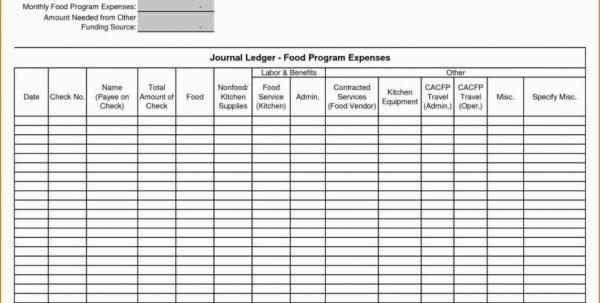 Financial Management Spreadsheet Regarding Monthly Financial Report Excel Template Management Church
