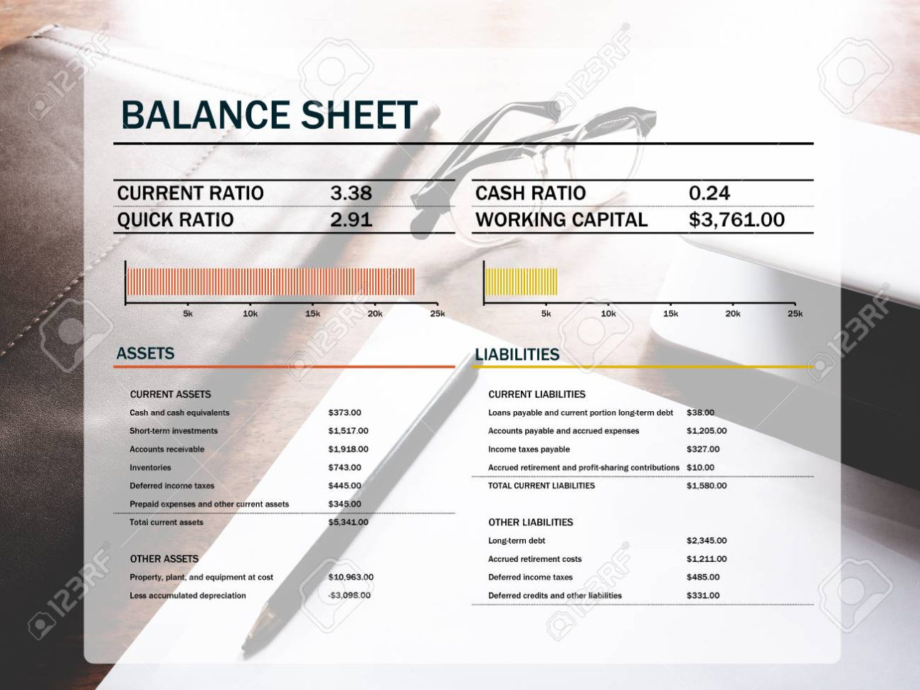 Financial Management Spreadsheet Within The Picture Of Balance Sheet On Workspace Background. Financial
