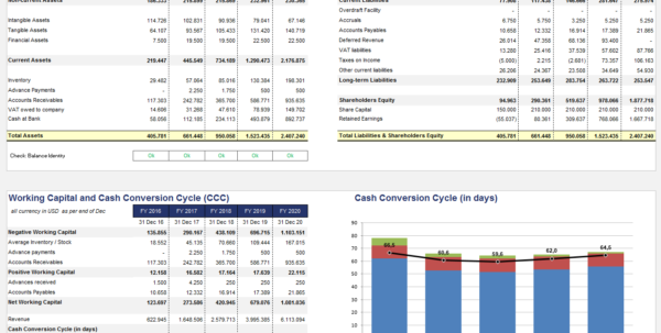 Financial Model Excel Spreadsheet For Excel Financial Model For Classic Economy