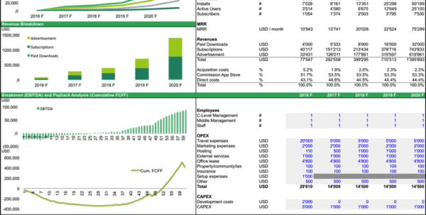 Financial Model Excel Spreadsheet Inside Free Spreadsheet Templates  Finance Excel Templates  Efinancialmodels