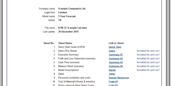 Financial Model Excel Spreadsheet Pertaining To Excelfinancialmodel Ce: Screenshots  Efm