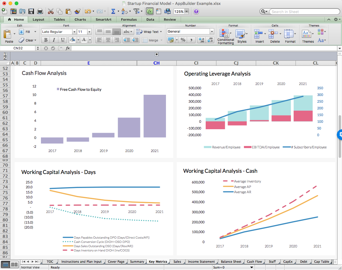 Financial Model Excel Spreadsheet Throughout Startup Financial Model  Features Business Plan Template