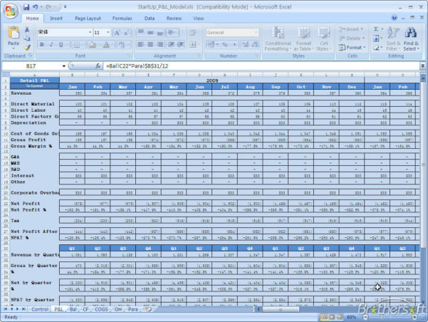 Financial Model Excel Spreadsheet Throughout Startup Financial Model Xls  Resourcesaver