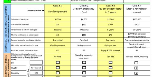 Financial Planning Retirement Spreadsheet Pertaining To Financial Planning Business Plan Pdf Example Of Spreadsheet For