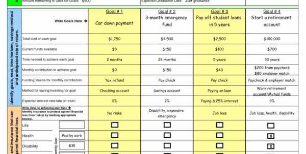 Financial Planning Spreadsheet For Startups Pertaining To Financial Plan For Startup Business Excel Template Pdf Sheet