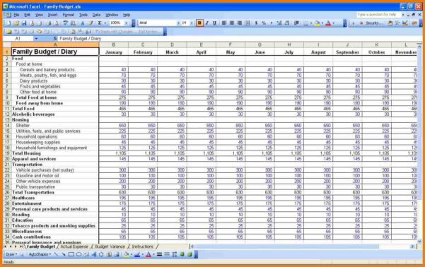 Financial Planning Spreadsheet Template With Regard To Example Of Financial Planning Spreadsheet Free Simple Project Budget