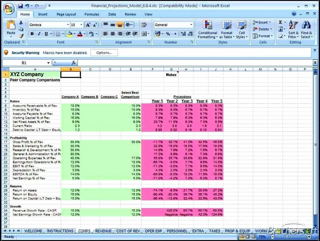 Financial Projection Spreadsheet In Financial Projection Spreadsheet  Resourcesaver
