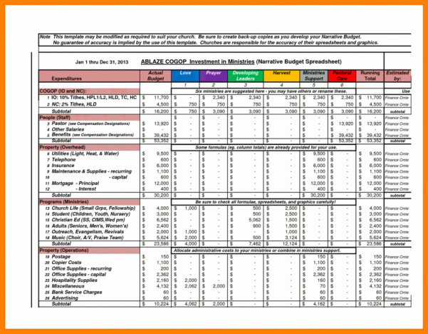 Financial Projection Spreadsheet Inside 5  Business Forecast Spreadsheet Template  Credit Spreadsheet