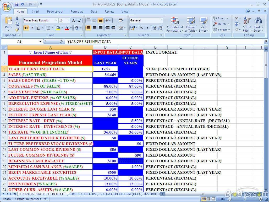 Financial Projections Spreadsheet With Financial Projections Spreadsheet Template And Financial Projections