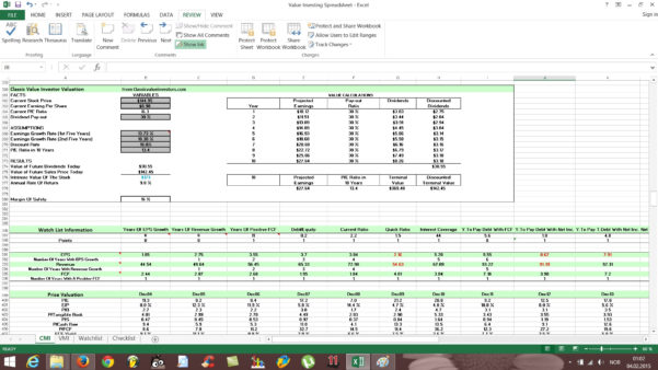 Financial Ratios Excel Spreadsheet Pertaining To Financial Ratios Excel Spreadsheet Examples Free Value Investing