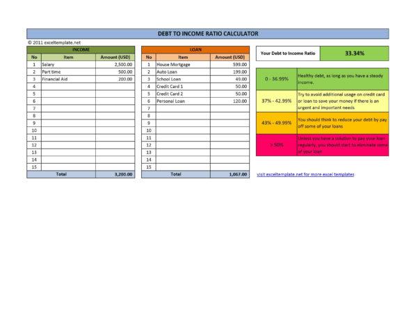 Financial Ratios Spreadsheet In Financial Statement Analysis Pdf Beautiful Financial Ratios Excel
