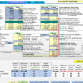 Financial Ratios Spreadsheet with Financial Ratios Excel Spreadsheet Awesome Formula Calculate X List