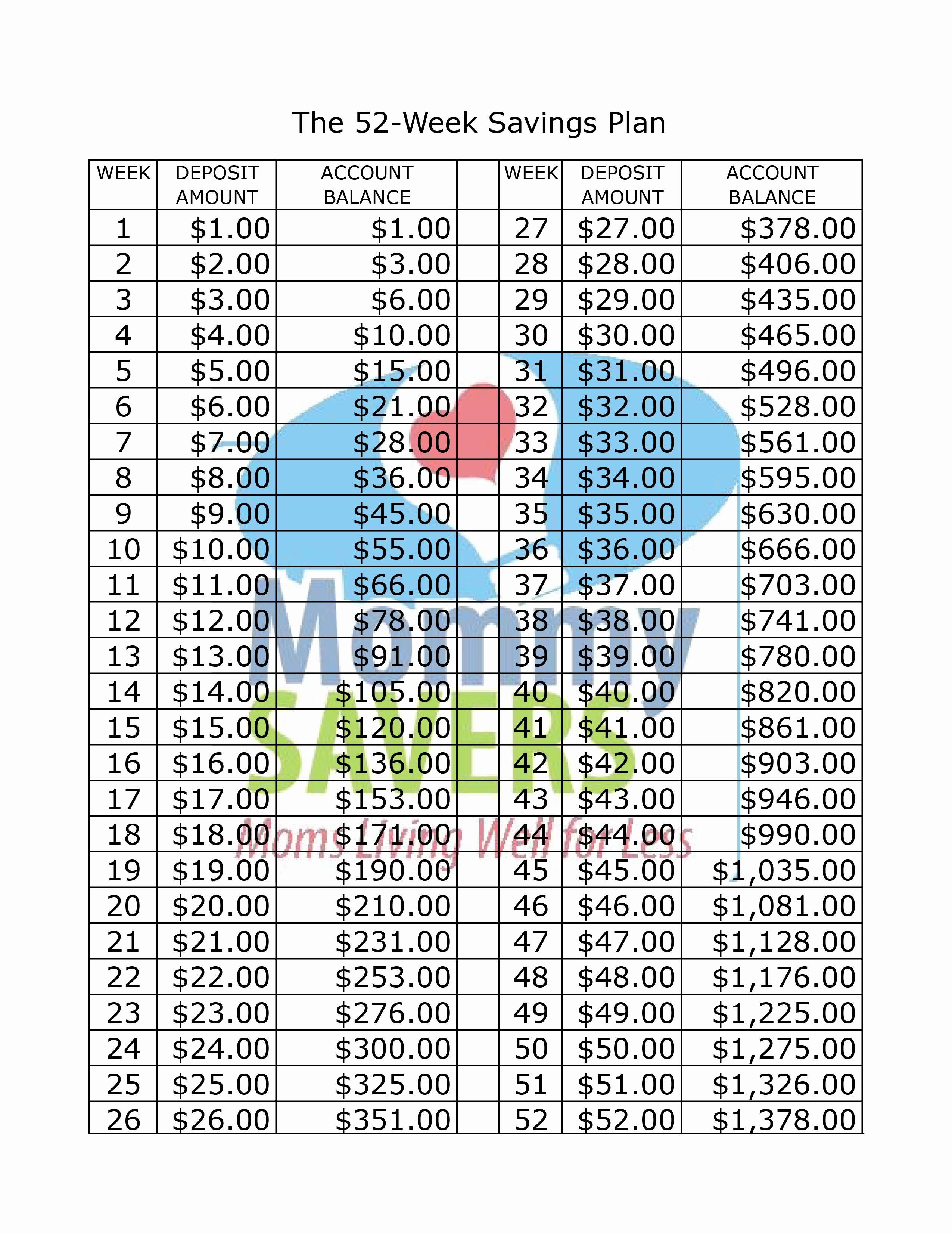 Financial Savings Plan Spreadsheet Pertaining To Weekgs Plan Spreadsheet Excel In Rands  Askoverflow