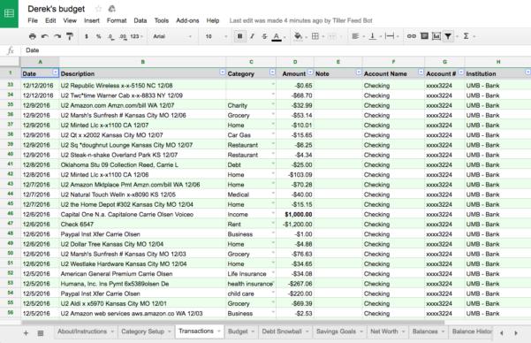 Financial Spending Spreadsheet In Financial Budget Spreadsheet Sample Worksheets Worksheet Usmc Family