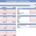 Financial Spending Spreadsheet With Example Of Financial Budget Spreadsheet Event Budgets The