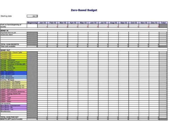 Financial Spending Spreadsheet With Financial Budget Worksheet And 100 Simple Home Bud Spreadsheet 9