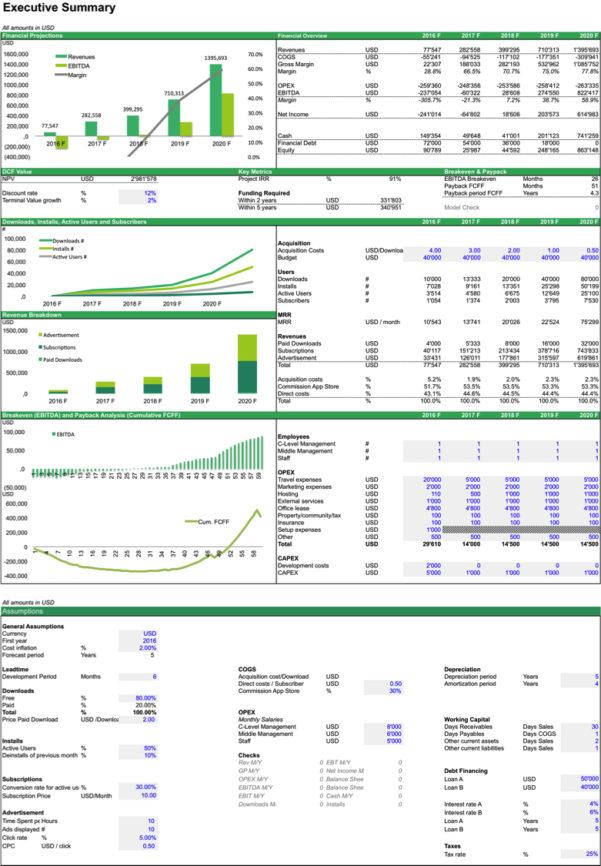 Financial Spreadsheet App Pertaining To Financial Model For Mobile Apps Inspirational Bill Spreadsheet App