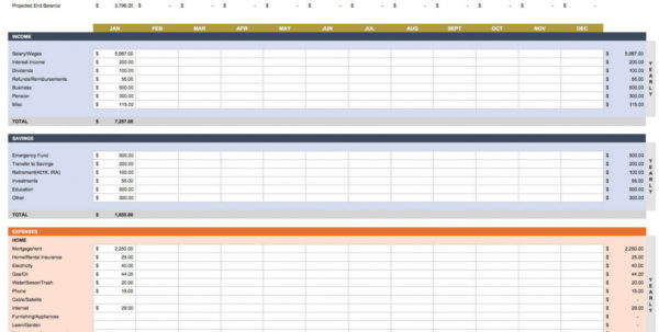 Financial Spreadsheet Example Throughout Free Business Expense Tracker Template Spreadsheet Excel Budget