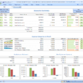 Financial Spreadsheet Excel Inside Personal Budgeting Software Excel Budget Spreadsheet Template