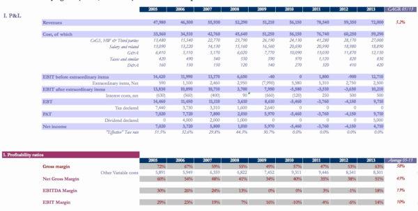 Financial Statement Analysis Spreadsheet Free For Financial Statement Analysis Spreadsheet Free Elegant Financial
