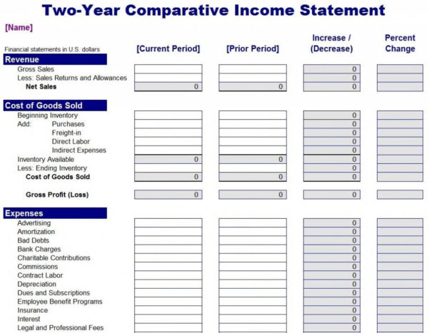 Financial Statement Analysis Spreadsheet Free Pertaining To Free Financial Ratio Analysis Template  Homebiz4U2Profit