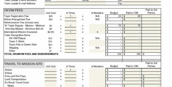 Financial Statement Analysis Spreadsheet Free Within Sample Financial Reports Statement Of A Company Analysis Report Free