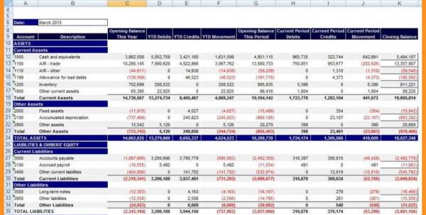 Financial Statement Spreadsheet Template Throughout 1011 Financial Statement Templates Excel  Wear2014