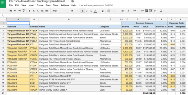 Financial Tracking Spreadsheet For Excel Financial Tracking Spreadsheet – Spreadsheet Collections