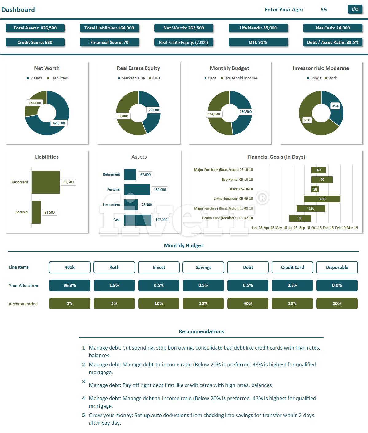 Fiverr Excel Spreadsheet Regarding Excel Dashboard, Excel Spreadsheet  Fiverr