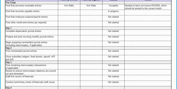 Fixed Asset Depreciation Excel Spreadsheet Regarding 59 Unexceeded Of Accounting Month End Checklist Template Excel