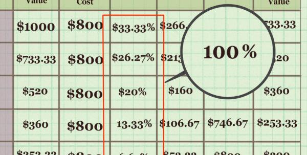 Fixed Asset Depreciation Excel Spreadsheet Regarding How To Calculate Depreciation On Fixed Assets With Calculator Fixed Asset Depreciation Excel Spreadsheet Spreadsheet Download