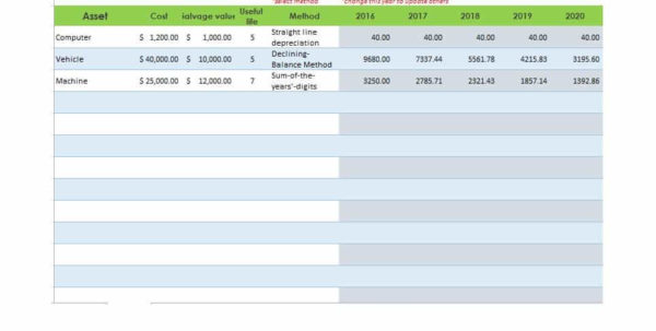 Fixed Asset Depreciation Excel Spreadsheet With Regard To 35 Depreciation Schedule Templates For Rental Property, Car, Asserts