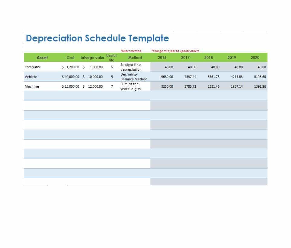 fixed asset depreciation excel spreadsheet spreadsheet. Black Bedroom Furniture Sets. Home Design Ideas