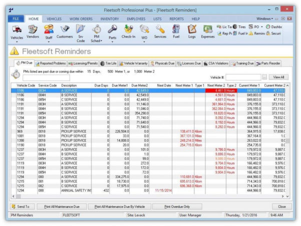Fleet Inventory Spreadsheet In Fleet Maintenance Spreadsheet Excel Management Templates Sample