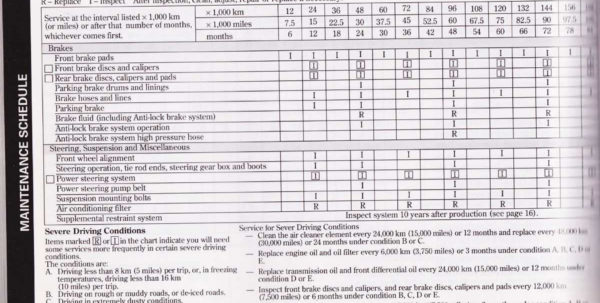 Fleet Maintenance Schedule Spreadsheet Regarding 006 Vehicle Maintenance Log Template Schedule ~ Ulyssesroom