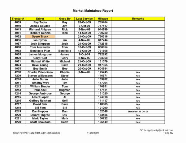 Fleet Maintenance Schedule Spreadsheet With Vehicle Maintenance Schedule Template Excel Canre Klonec Co Car