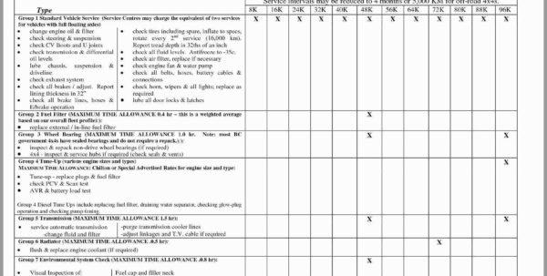 Fleet Maintenance Schedule Spreadsheet Within 72 Inspirational Figure Of Fleet Maintenance Spreadsheet Template