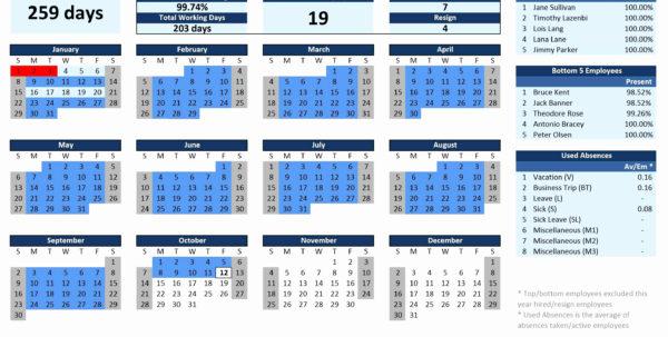 Fleet Management Spreadsheet Pertaining To Vehicle Fleet Management Spreadsheet – Spreadsheet Collections Fleet Management Spreadsheet Spreadsheet Download