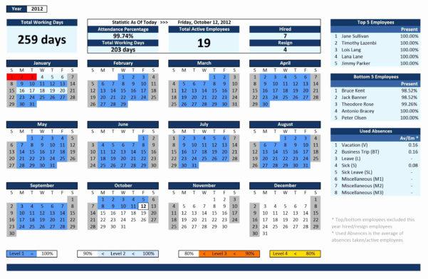 Fleet Management Spreadsheet Pertaining To Vehicle Fleet Management Spreadsheet – Spreadsheet Collections